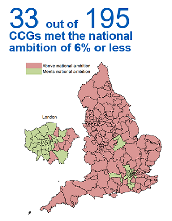 Map showing 33 out of 195 CCGs met the national ambition of 6% or less