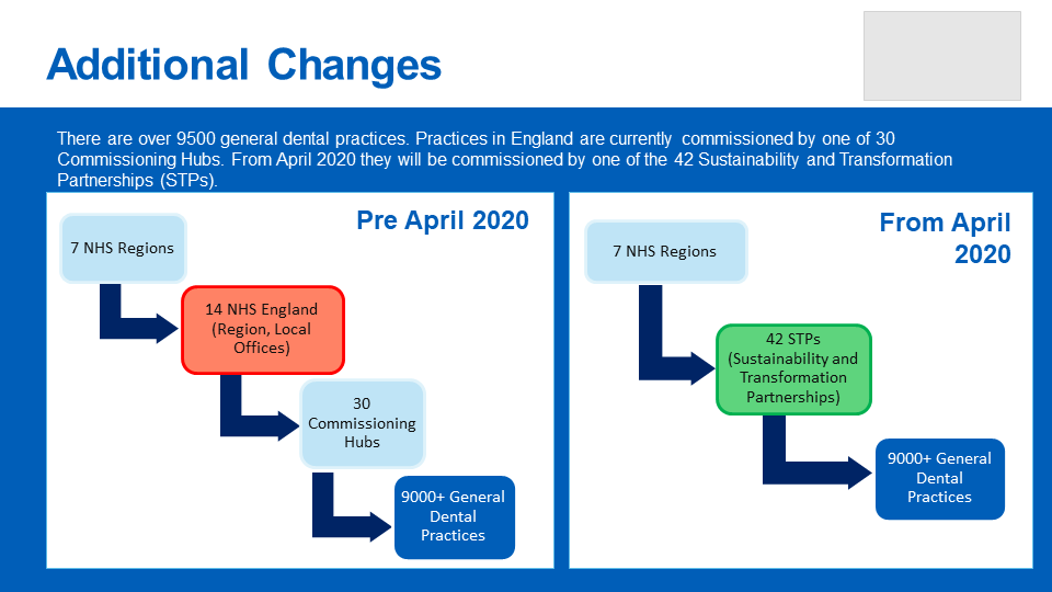 This image shows pre April 2020 and post image 2020.